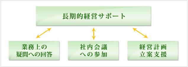 service_img06.jpg